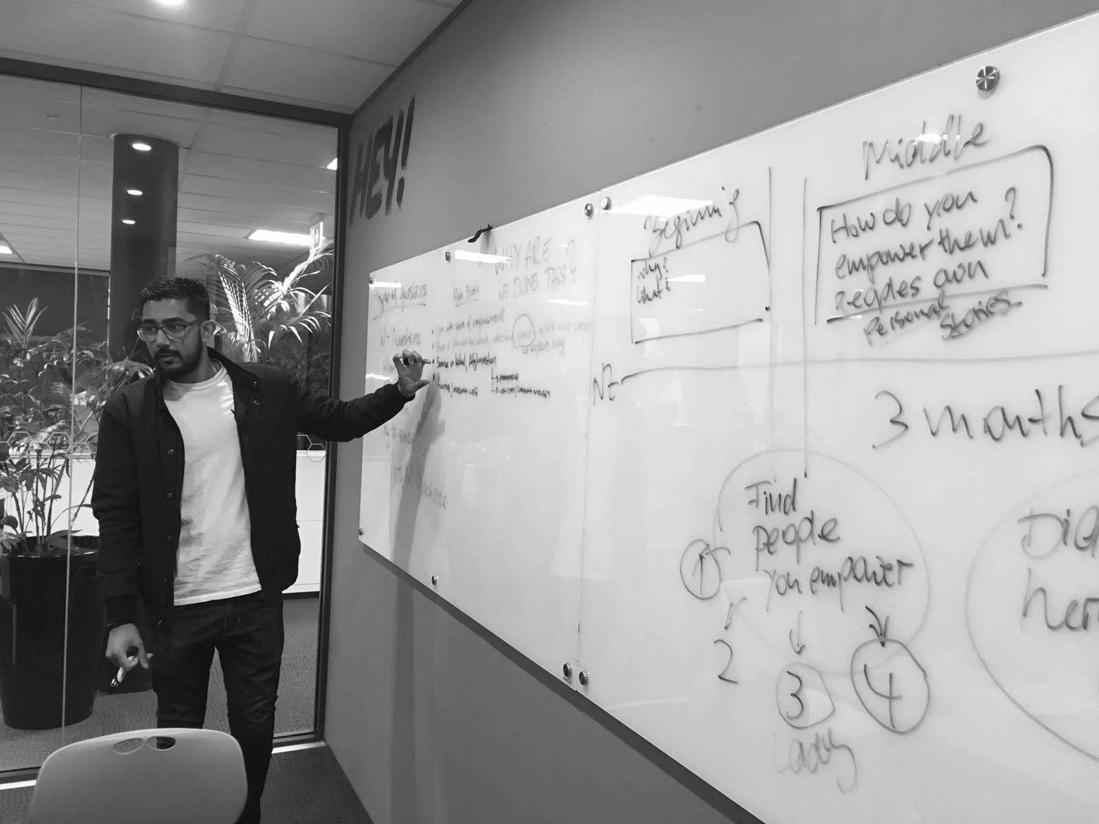 kaushik white board strategy for a marketing client